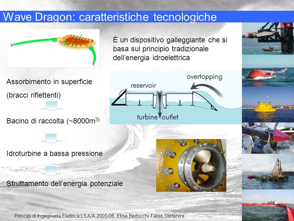 Wave Dragon: caratteristiche tecnologiche