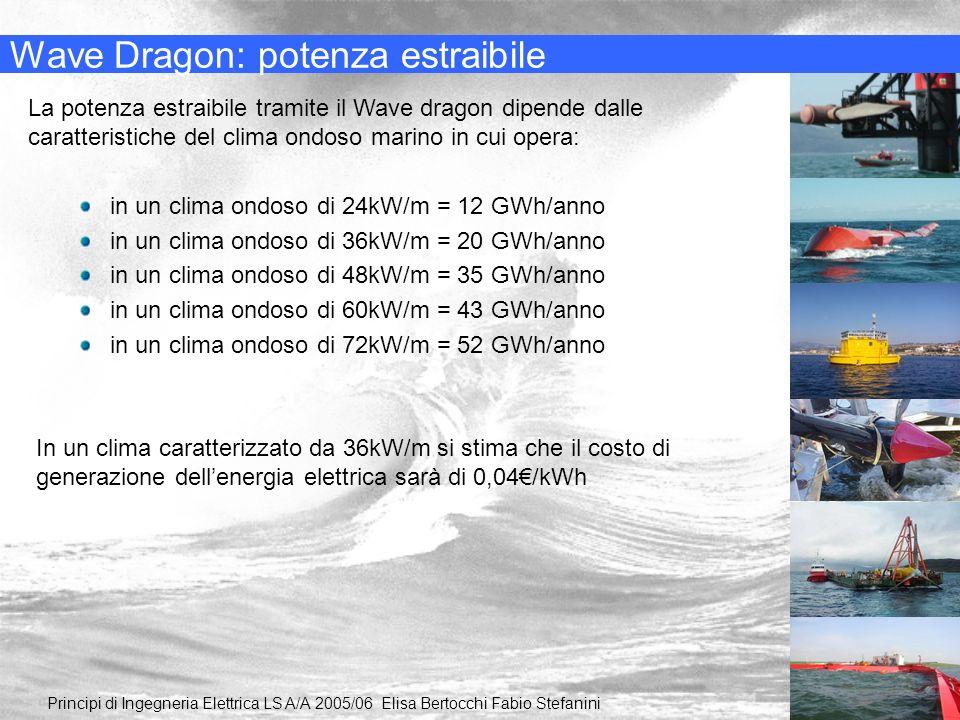 Wave Dragon: potenza estraibile