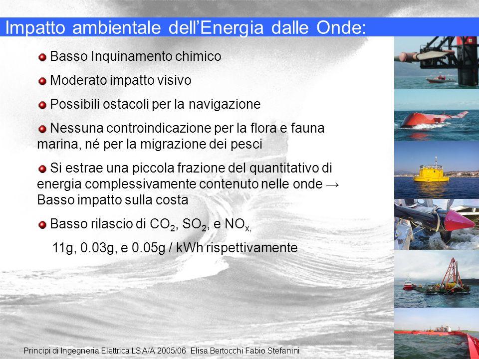 Impatto ambientale dell'Energia dalle Onde: