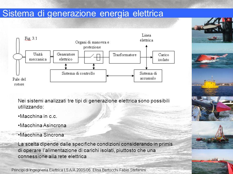 Sistema di generazione energia elettrica