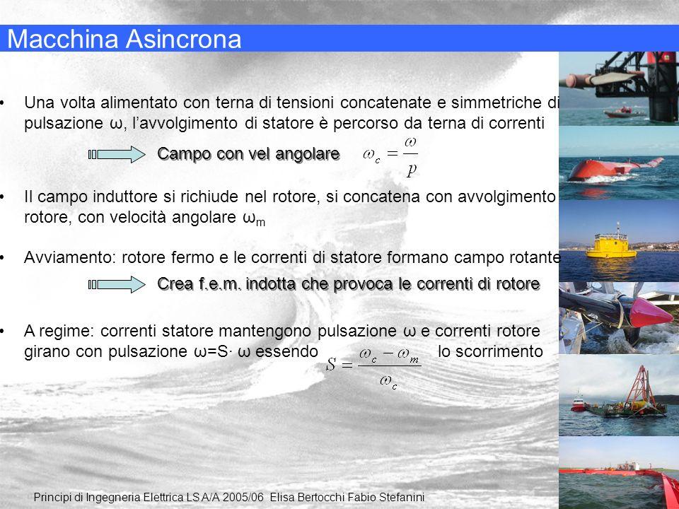 Macchina Asincrona