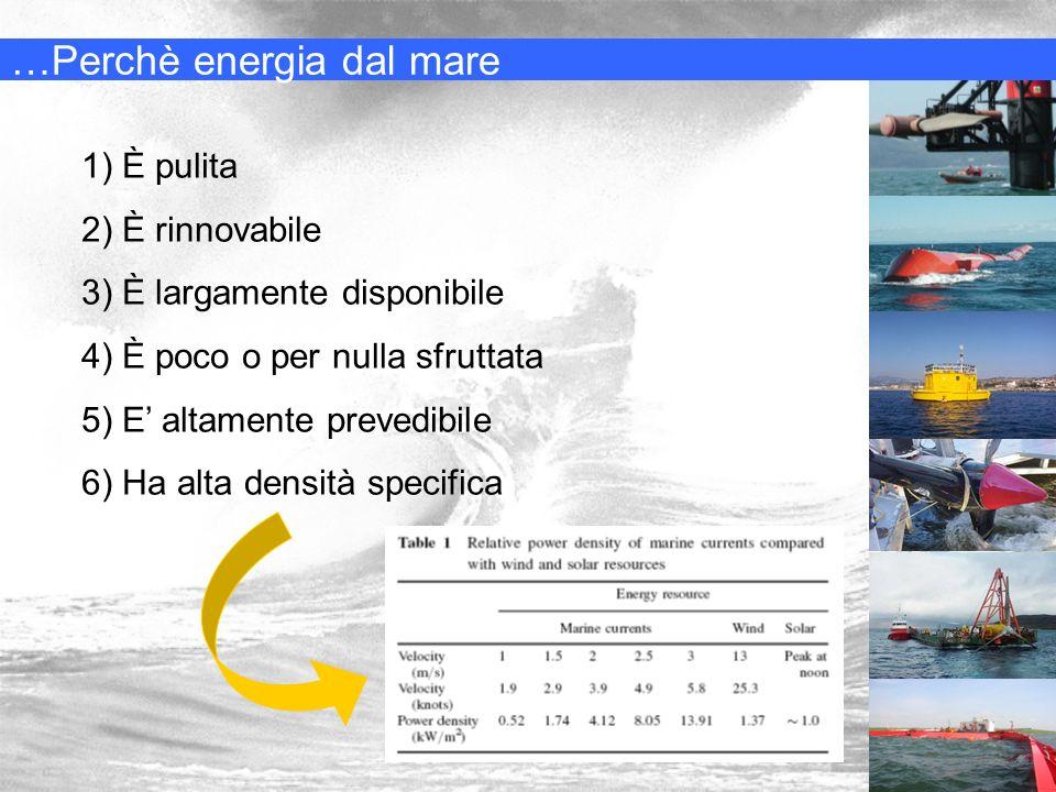 …Perchè energia dal mare