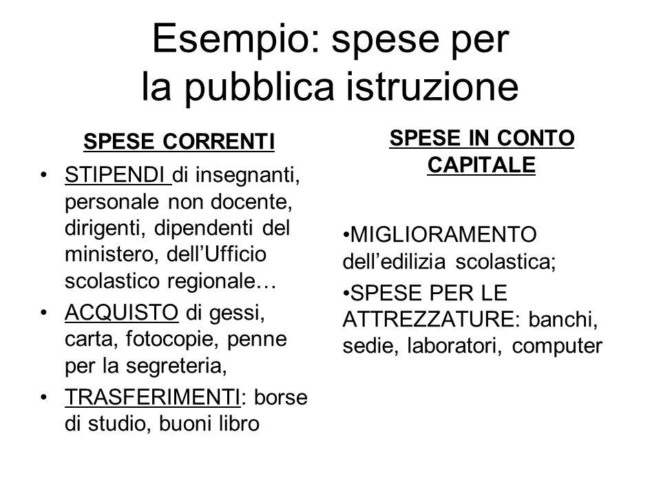 Esempio: spese per la pubblica istruzione