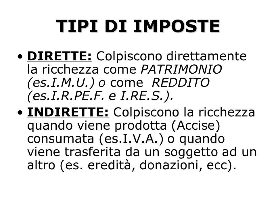 TIPI DI IMPOSTE DIRETTE: Colpiscono direttamente la ricchezza come PATRIMONIO (es.I.M.U.) o come REDDITO (es.I.R.PE.F. e I.RE.S.).