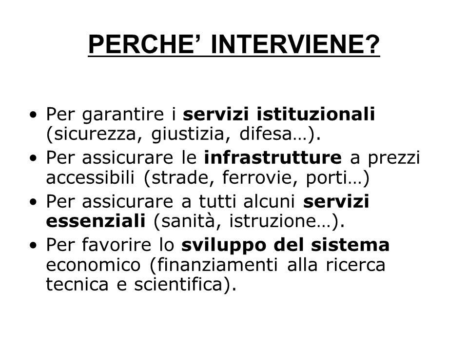 PERCHE' INTERVIENE Per garantire i servizi istituzionali (sicurezza, giustizia, difesa…).