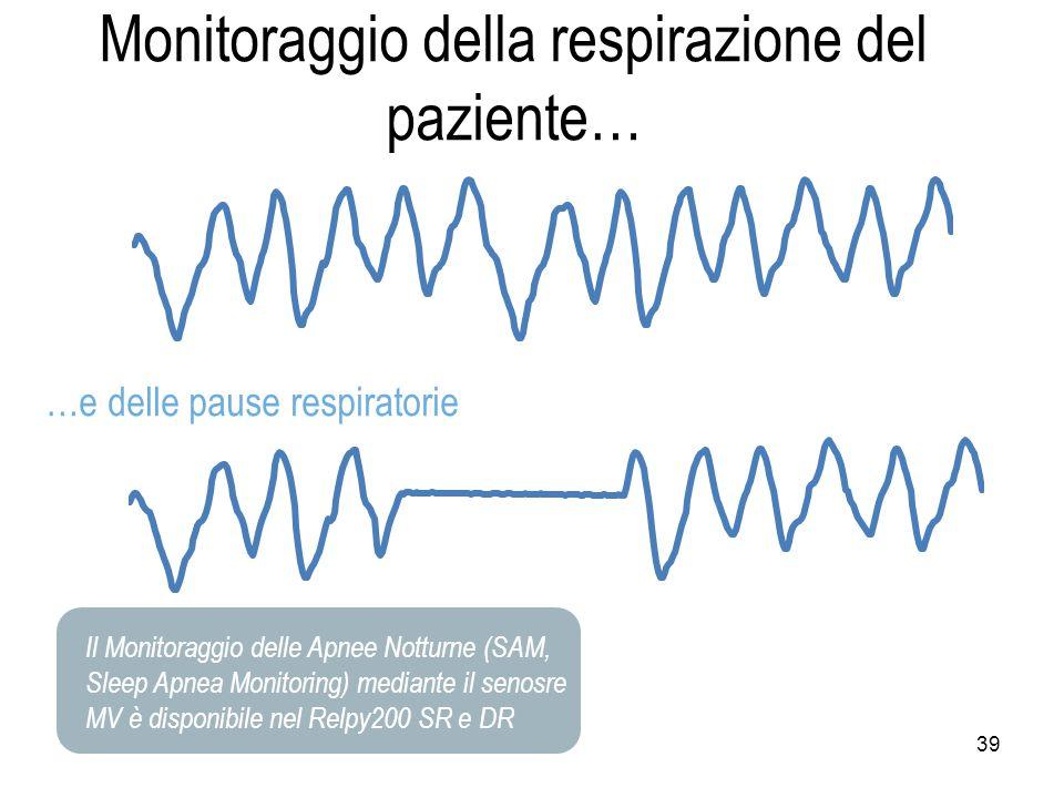 Monitoraggio della respirazione del paziente…