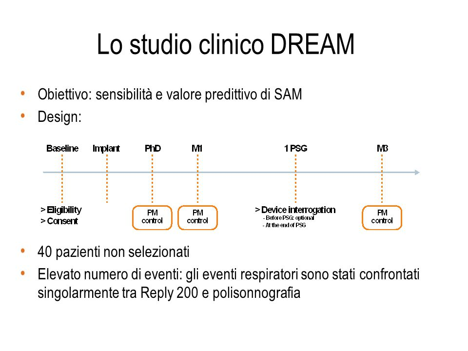 Lo studio clinico DREAM