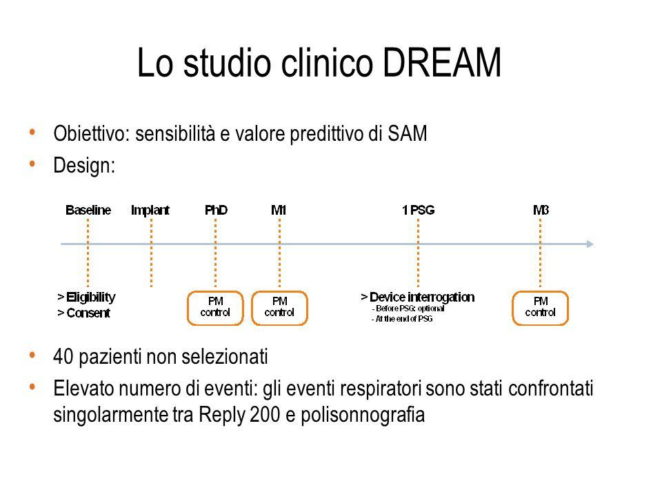 Lo studio clinico DREAM