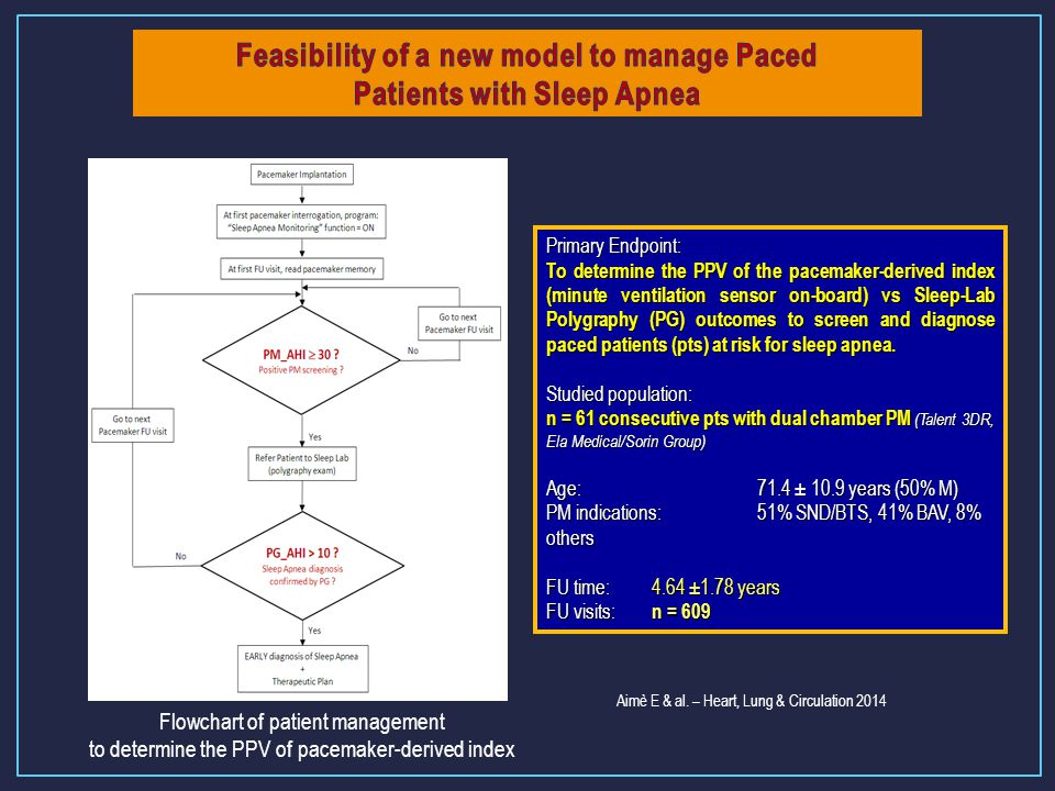 Feasibility of a new model to manage Paced Patients with Sleep Apnea
