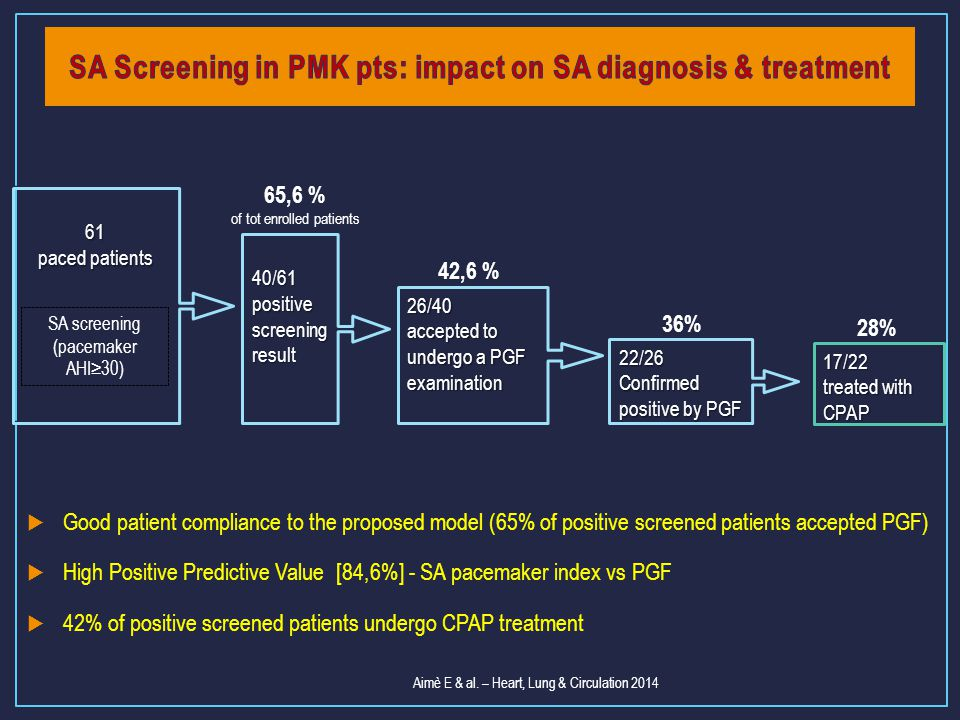 SA Screening in PMK pts: impact on SA diagnosis & treatment