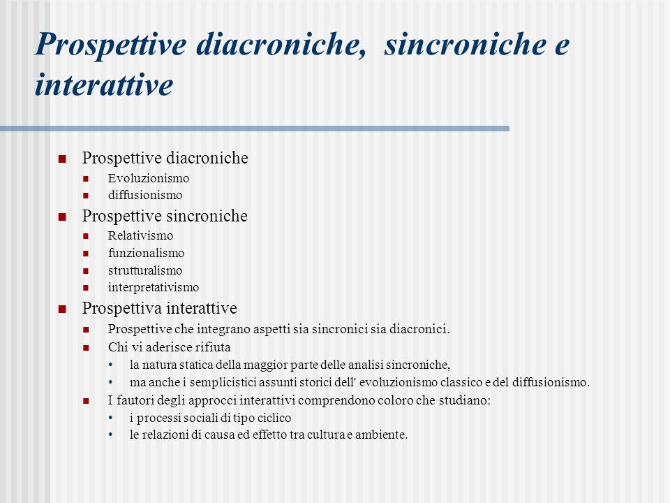 Prospettive diacroniche, sincroniche e interattive