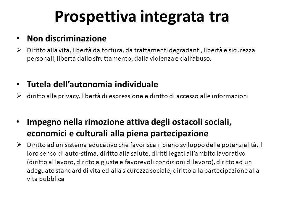Prospettiva integrata tra