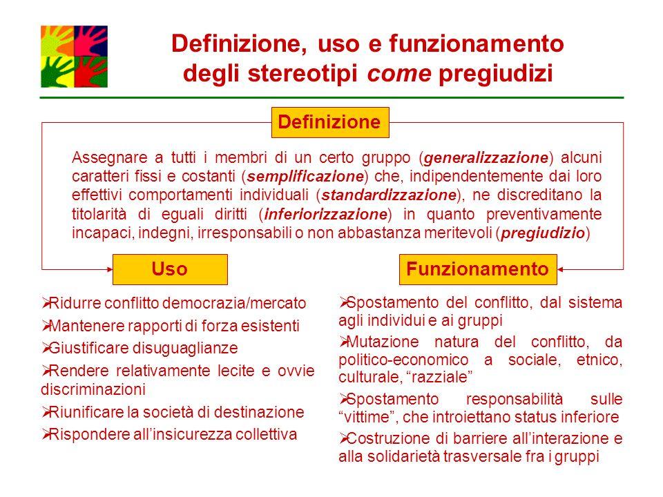 Definizione, uso e funzionamento degli stereotipi come pregiudizi