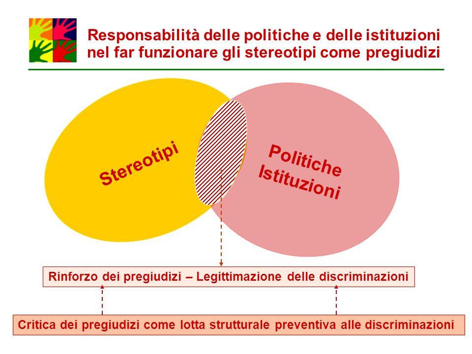 Rinforzo dei pregiudizi – Legittimazione delle discriminazioni
