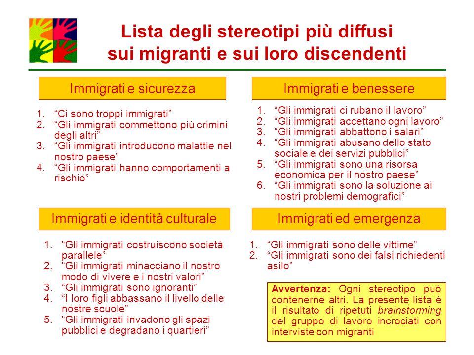 Lista degli stereotipi più diffusi sui migranti e sui loro discendenti