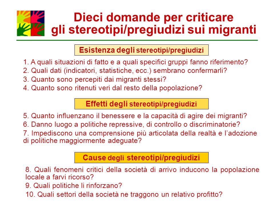 Dieci domande per criticare gli stereotipi/pregiudizi sui migranti