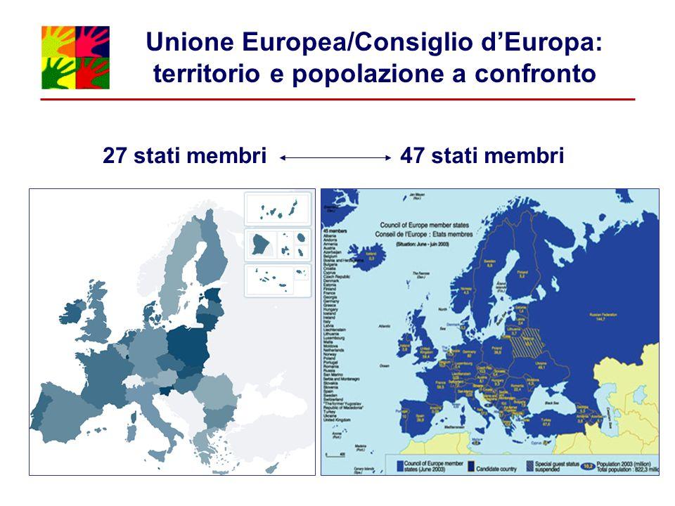 Unione Europea/Consiglio d'Europa: