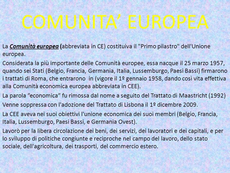 COMUNITA' EUROPEA