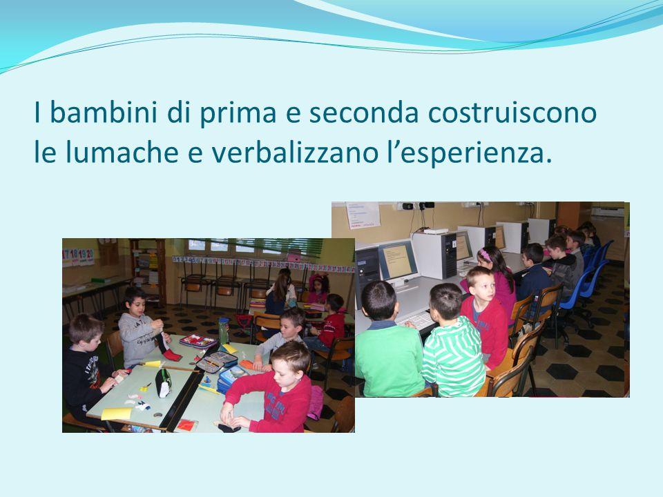 I bambini di prima e seconda costruiscono le lumache e verbalizzano l'esperienza.