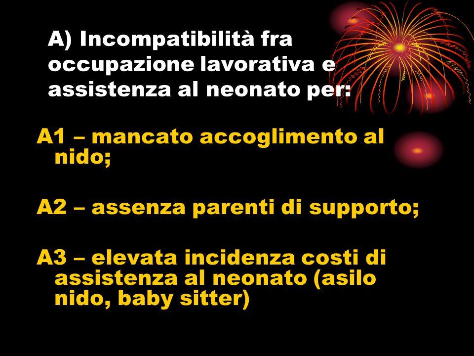 A) Incompatibilità fra occupazione lavorativa e assistenza al neonato per: