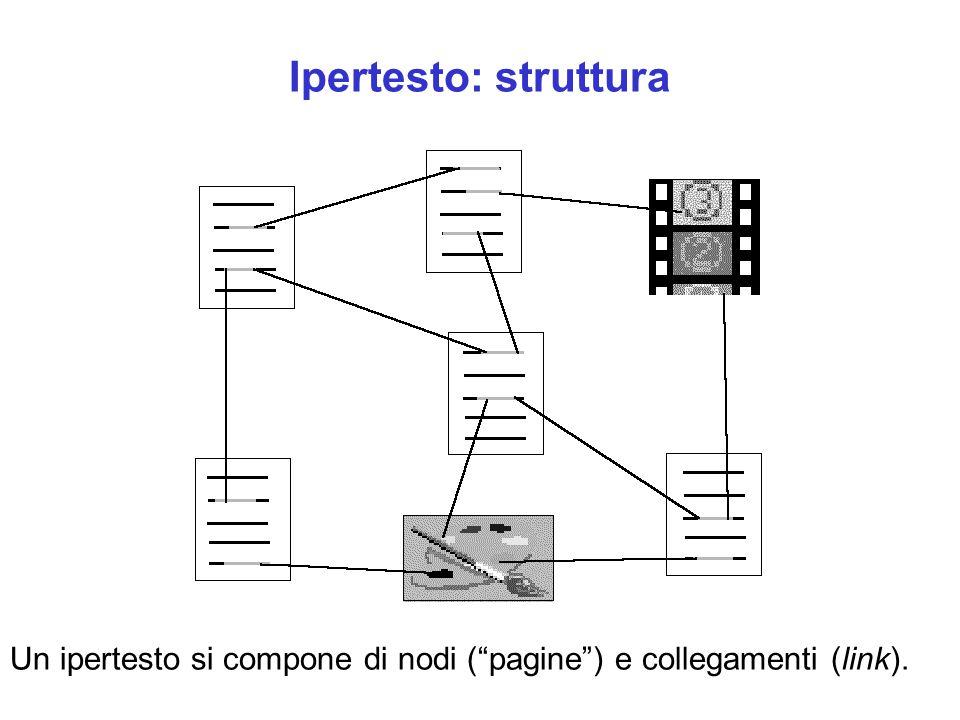 Ipertesto: struttura Un ipertesto si compone di nodi ( pagine ) e collegamenti (link).