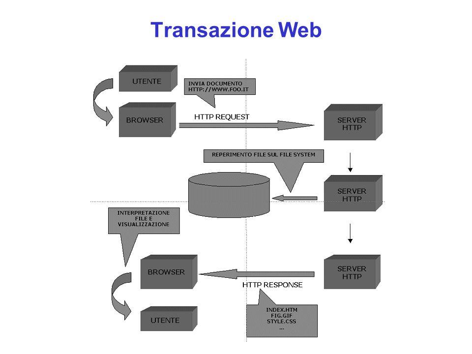 Transazione Web
