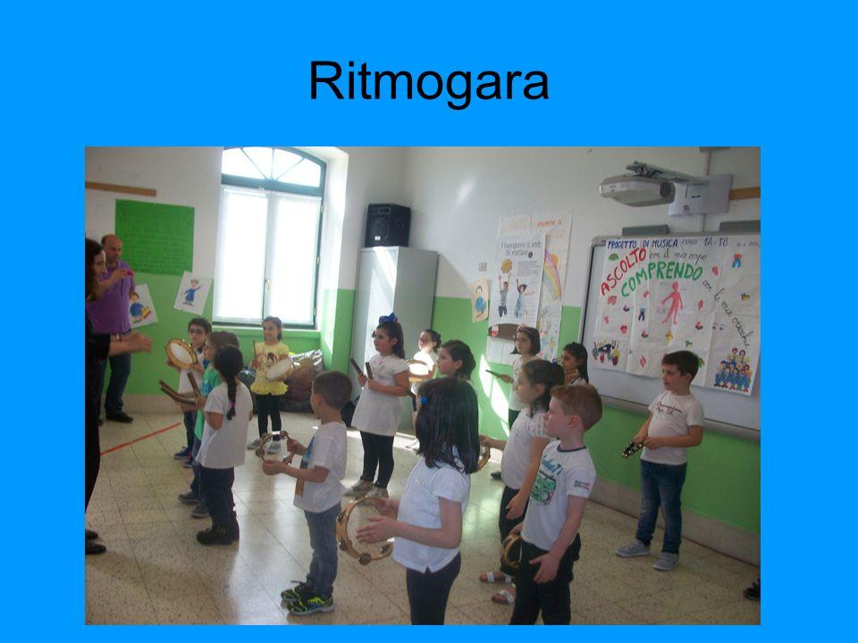 Ritmogara