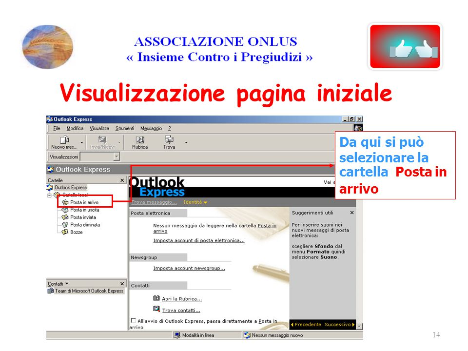 Visualizzazione pagina iniziale