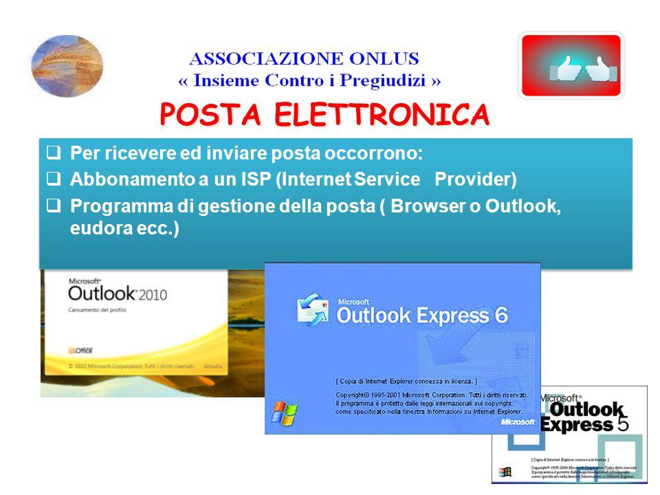 POSTA ELETTRONICA Per ricevere ed inviare posta occorrono: