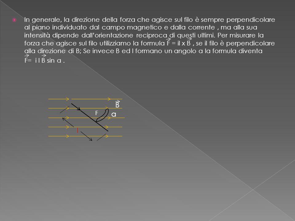 In generale, la direzione della forza che agisce sul filo è sempre perpendicolare al piano individuato dal campo magnetico e dalla corrente , ma alla sua intensità dipende dall'orientazione reciproca di questi ultimi. Per misurare la forza che agisce sul filo utilizziamo la formula F = il x B , se il filo è perpendicolare alla direzione di B; Se invece B ed l formano un angolo a la formula diventa