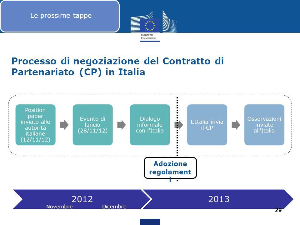 Processo di negoziazione del Contratto di Partenariato (CP) in Italia