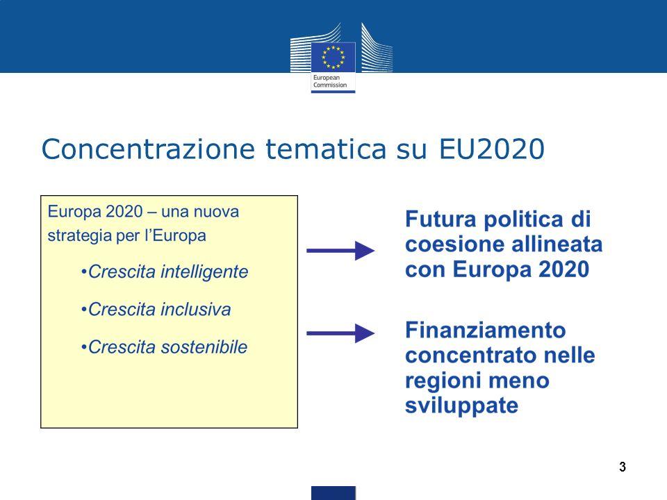 Concentrazione tematica su EU2020