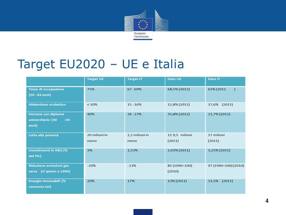 Target EU2020 – UE e Italia 4 4