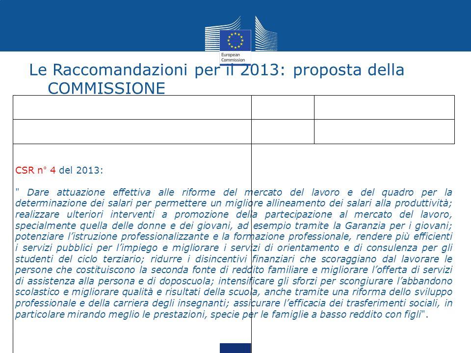 Le Raccomandazioni per il 2013: proposta della COMMISSIONE