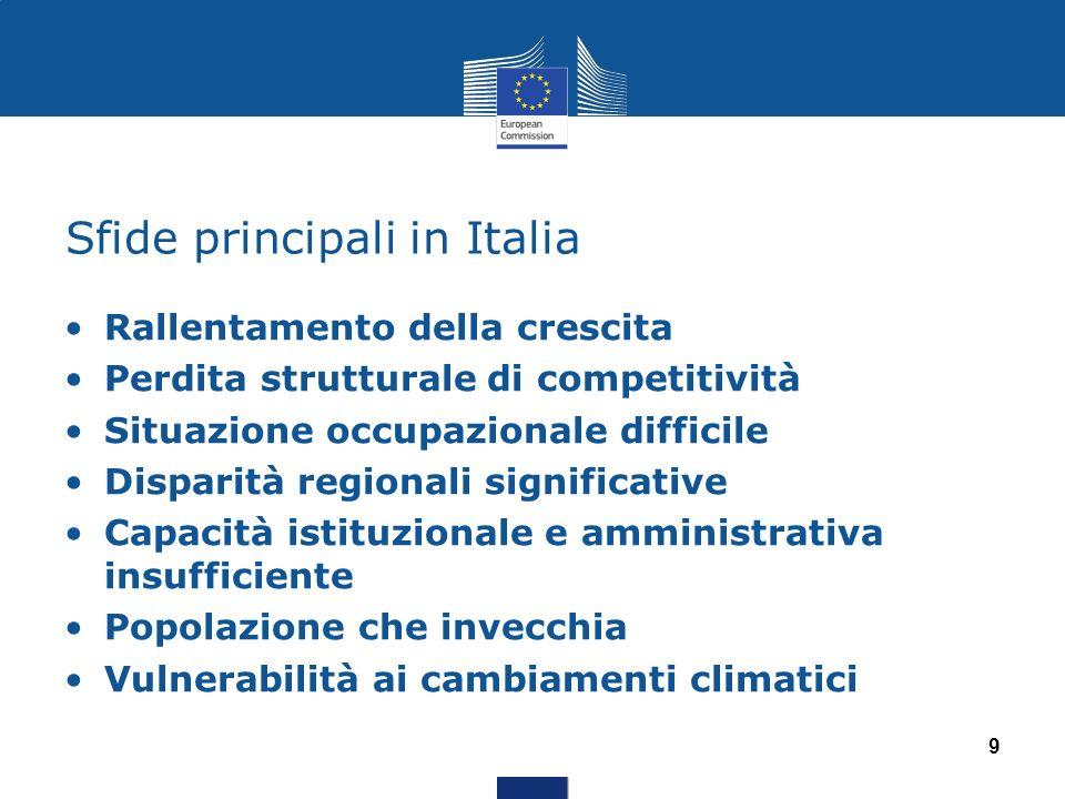Sfide principali in Italia