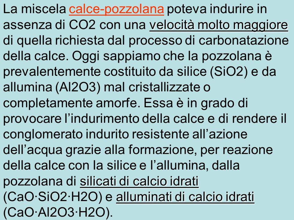 La miscela calce-pozzolana poteva indurire in assenza di CO2 con una velocità molto maggiore di quella richiesta dal processo di carbonatazione della calce.