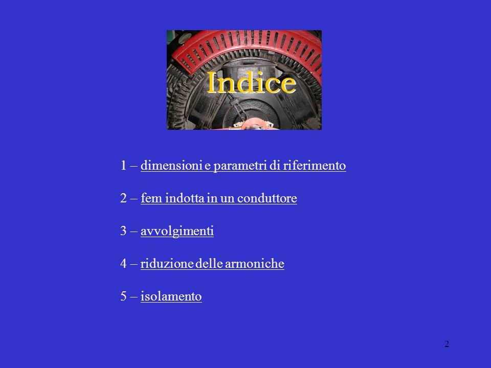 Indice 1 – dimensioni e parametri di riferimento