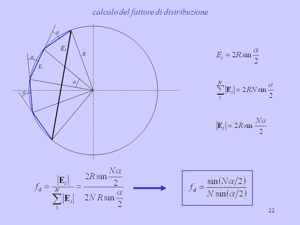 calcolo del fattore di distribuzione