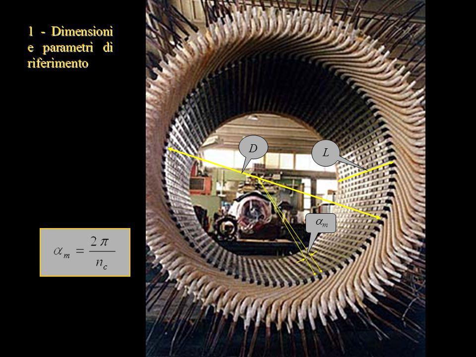 1 - Dimensioni e parametri di riferimento