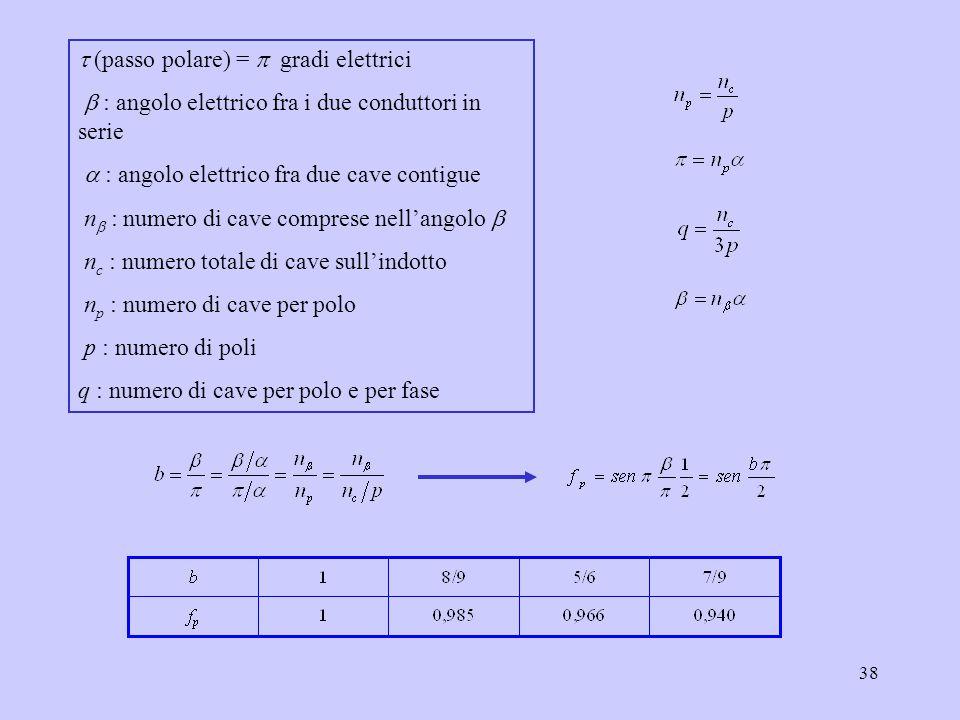 t (passo polare) = p gradi elettrici