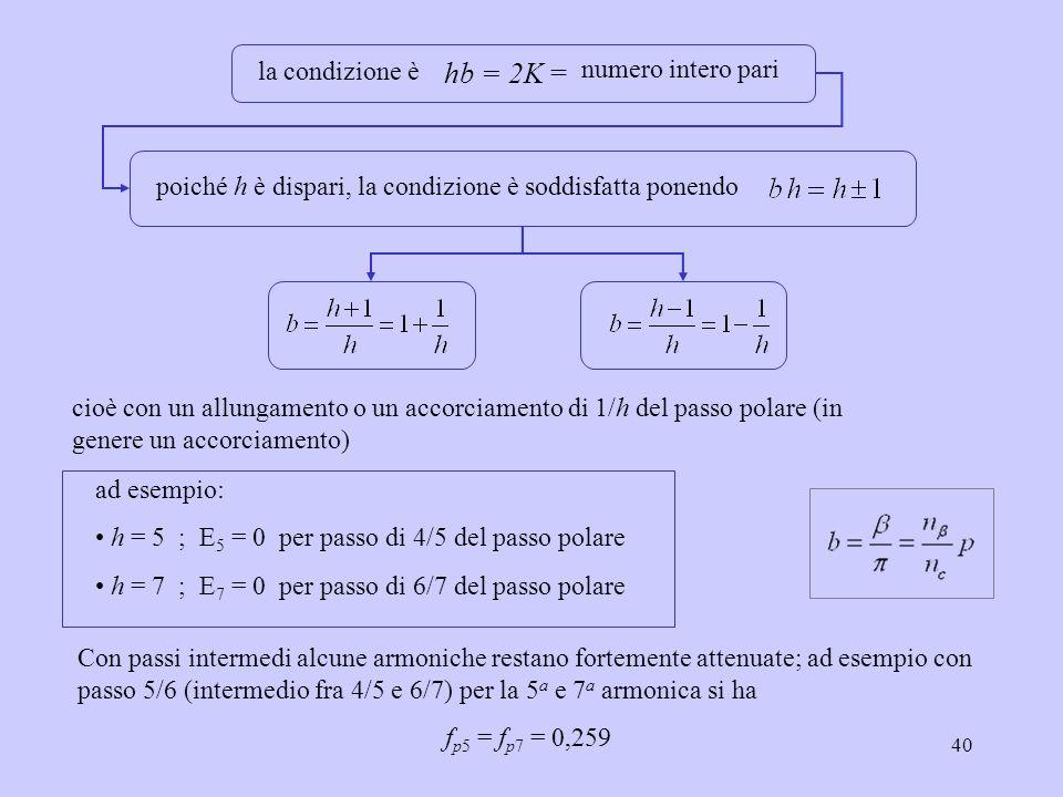 hb = 2K = la condizione è numero intero pari
