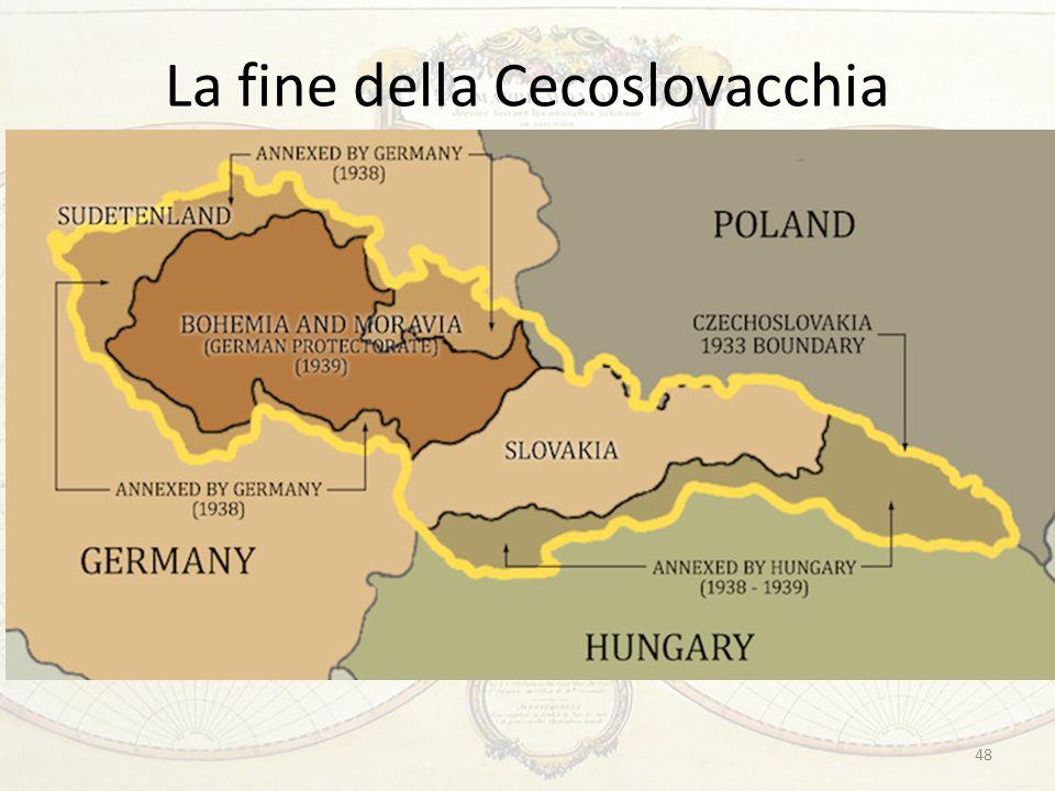 La fine della Cecoslovacchia