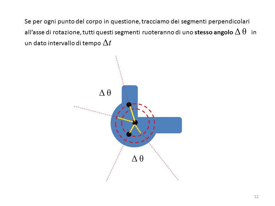 Se per ogni punto del corpo in questione, tracciamo dei segmenti perpendicolari