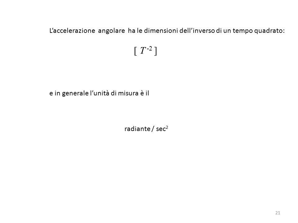 L'accelerazione angolare ha le dimensioni dell'inverso di un tempo quadrato: