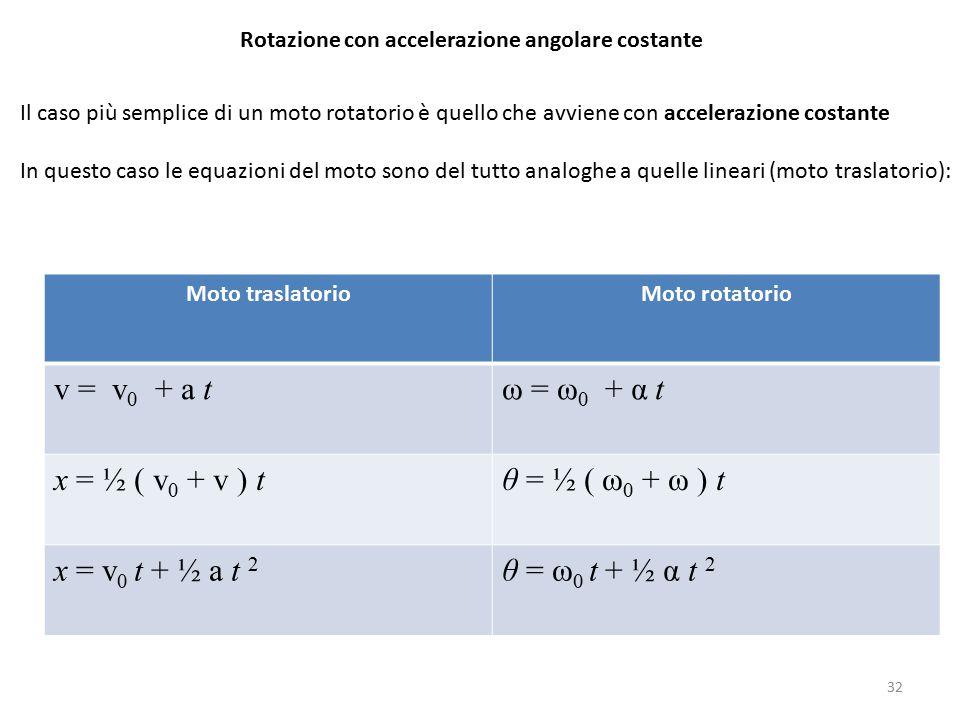 v = v0 + a t ω = ω0 + α t x = ½ ( v0 + v ) t θ = ½ ( ω0 + ω ) t