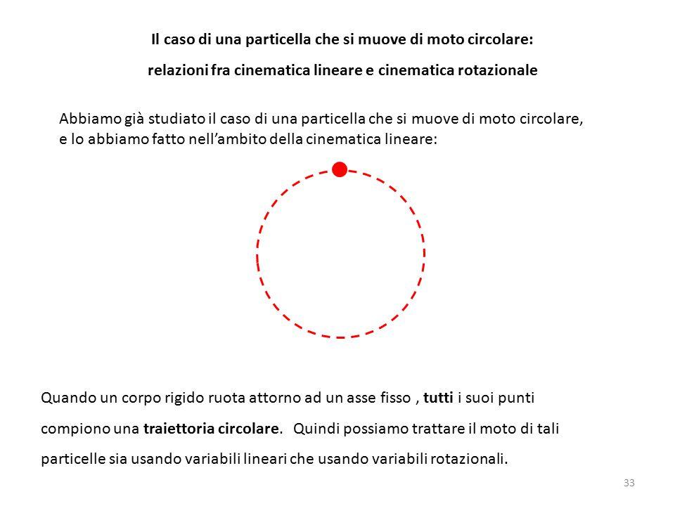 Il caso di una particella che si muove di moto circolare: