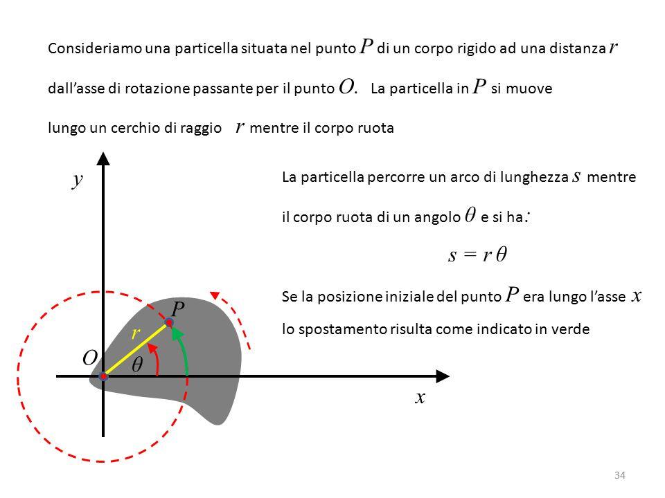 Consideriamo una particella situata nel punto P di un corpo rigido ad una distanza r