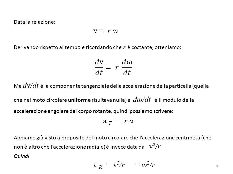 v = r ω 𝑑v 𝑑𝑡 = 𝑟 𝑑ω 𝑑𝑡 a T = r α a R = v2/r = ω2/r Data la relazione:
