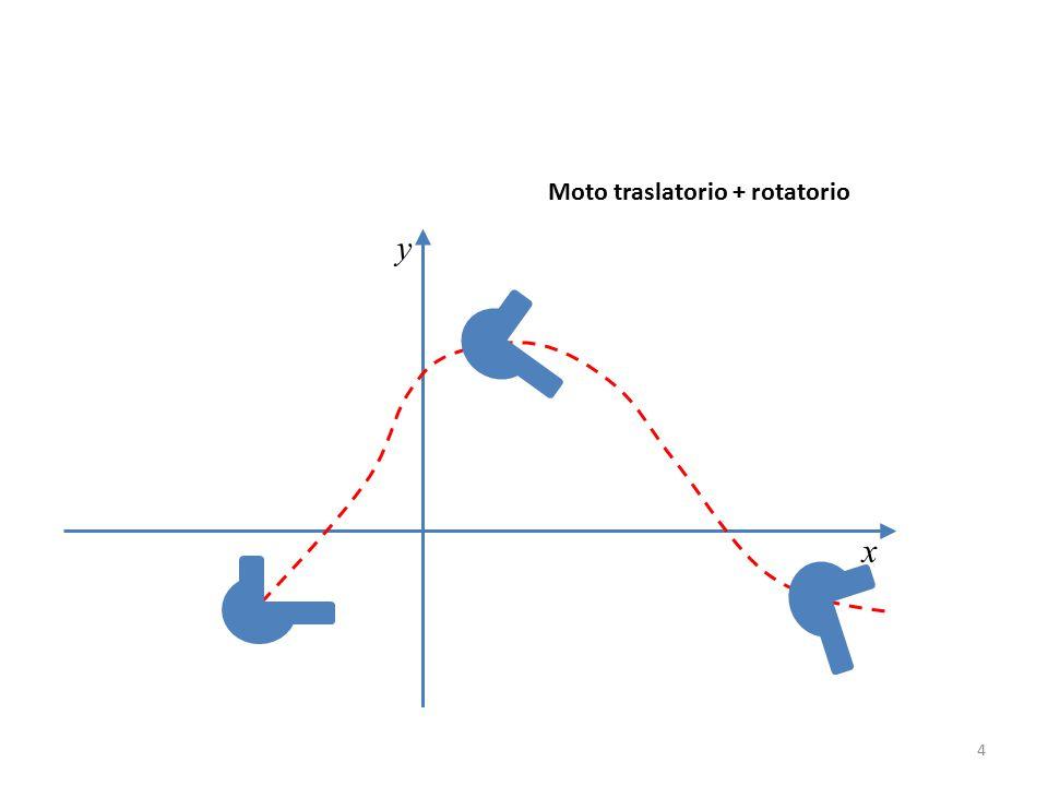 Moto traslatorio + rotatorio