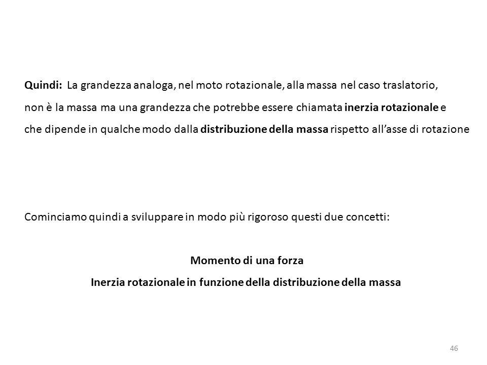 Inerzia rotazionale in funzione della distribuzione della massa